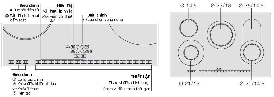 Hướng dẫn sử dụng bếp điện Bosch PKC875N14A