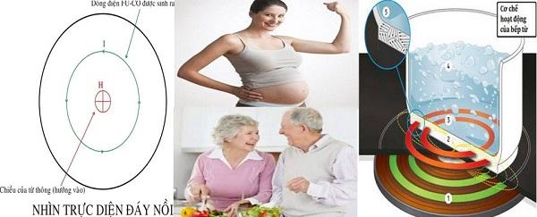 bếp từ có ảnh hưởng đến sức khỏe không